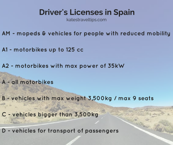 how to get automatic driver's license in Spain