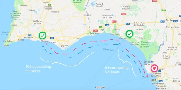 sailing trip spain to portugal algarve
